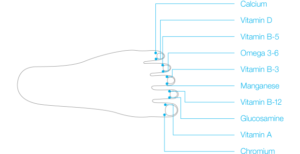 Punti mediani del piede con relativi valori da misurare
