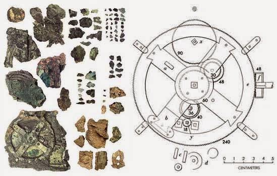 Frammenti della Macchina di Anticitera e meccanismo